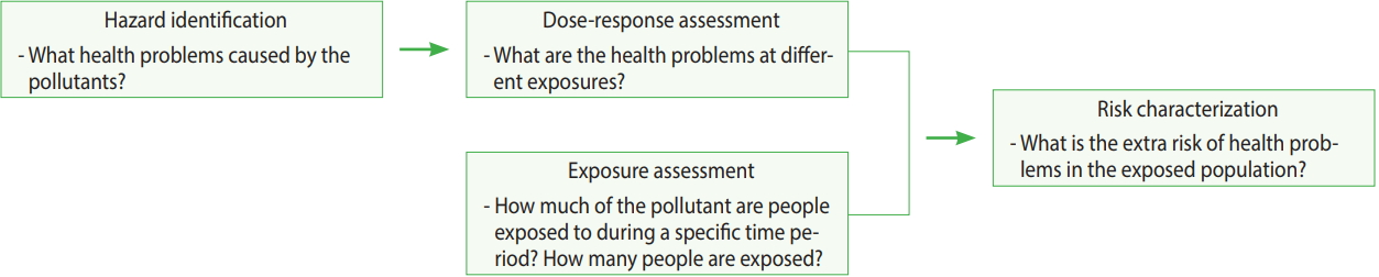 road dust and its effect on human health a literature review epih  efjpg